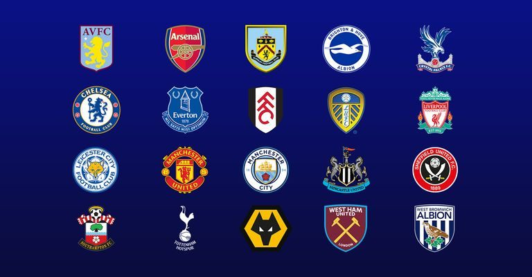List of English Premier League (EPL) 2021 clubs