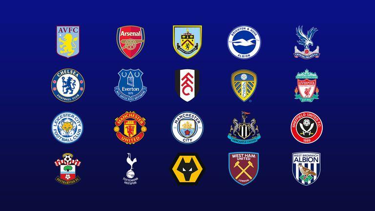 List of English Premier League (EPL) 2021 clubs ...
